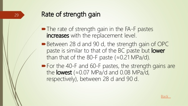 Rate of Strength Gain of Concrete