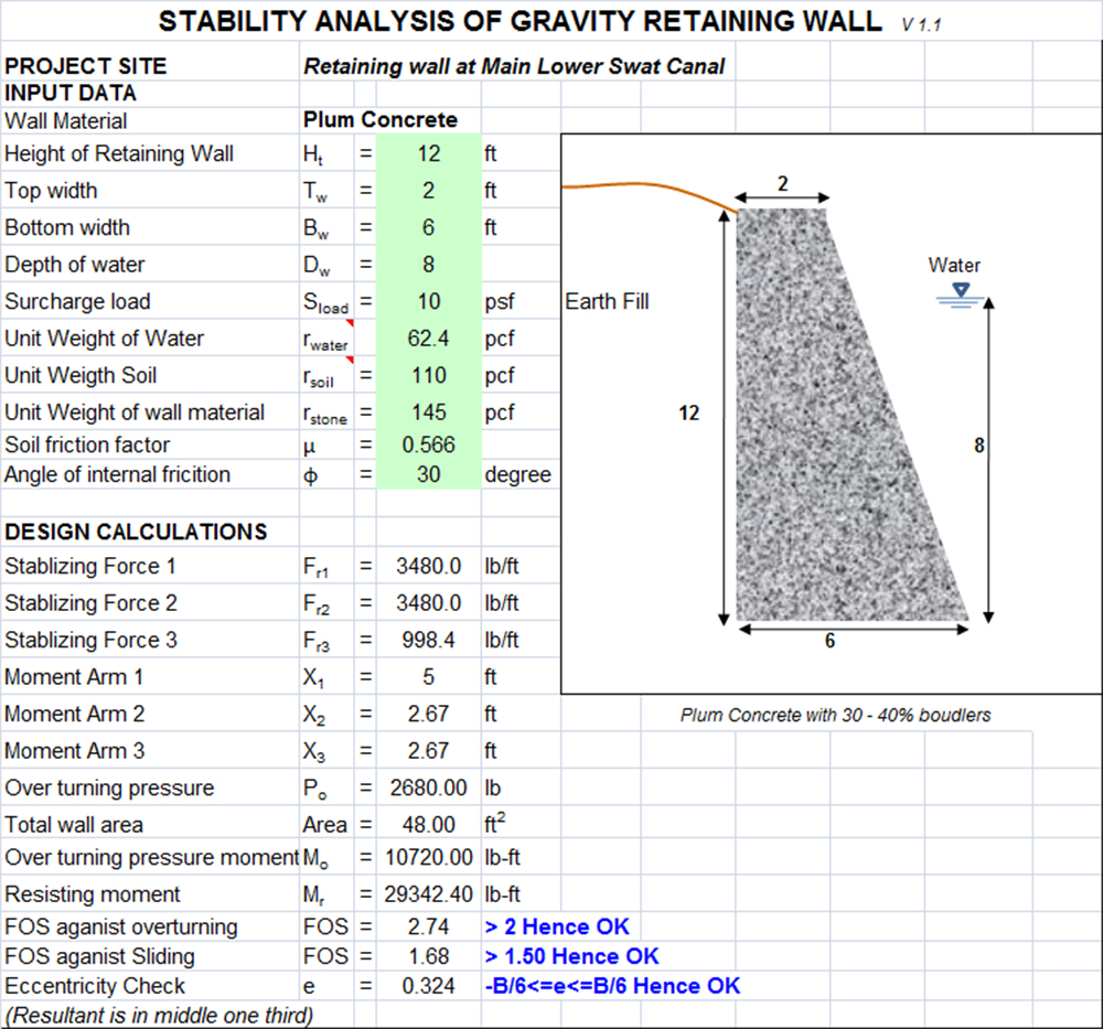 Design of Vertical Gravity Retaining Wall