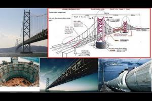 Design & Construction of Akashi Kaikyo Bridge
