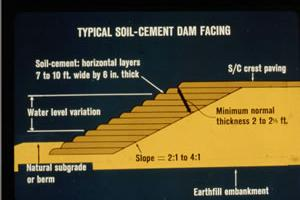 Soil Cement in Dams