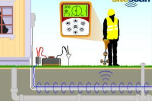 Underground Utility Locating Technology