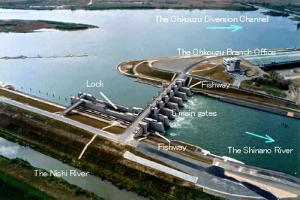 Diversion Weirs with Storage Reservoir